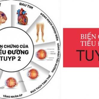 Các xét nghiệm dùng để chẩn đoán đái tháo đường type 2